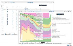 """Für die Ad-hoc-Analyse kann in der neuen Cadenza-Version beliebig zwischen der """"Geodatenwelt"""" und der """"Sachdatenwelt"""" gewechselt werden, z. B. von der Tabellen- zur Diagrammansicht und dann wieder zur Kartenansicht – und das immer unter Beibehaltung der gewählten Filterbelegung."""