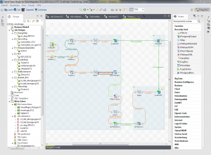 Abb. 3: Die Datenintegration in SmartRegio wurde mit Talend Open Studio und dem Plug-in Geospatial Integration umgesetzt.