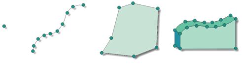 Modellierung über Punkt. Linie und Fläche