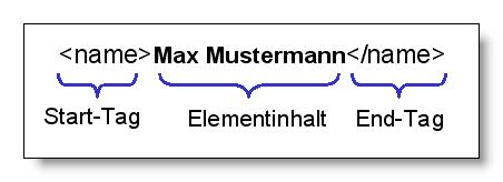Element als Grundstruktur von XML